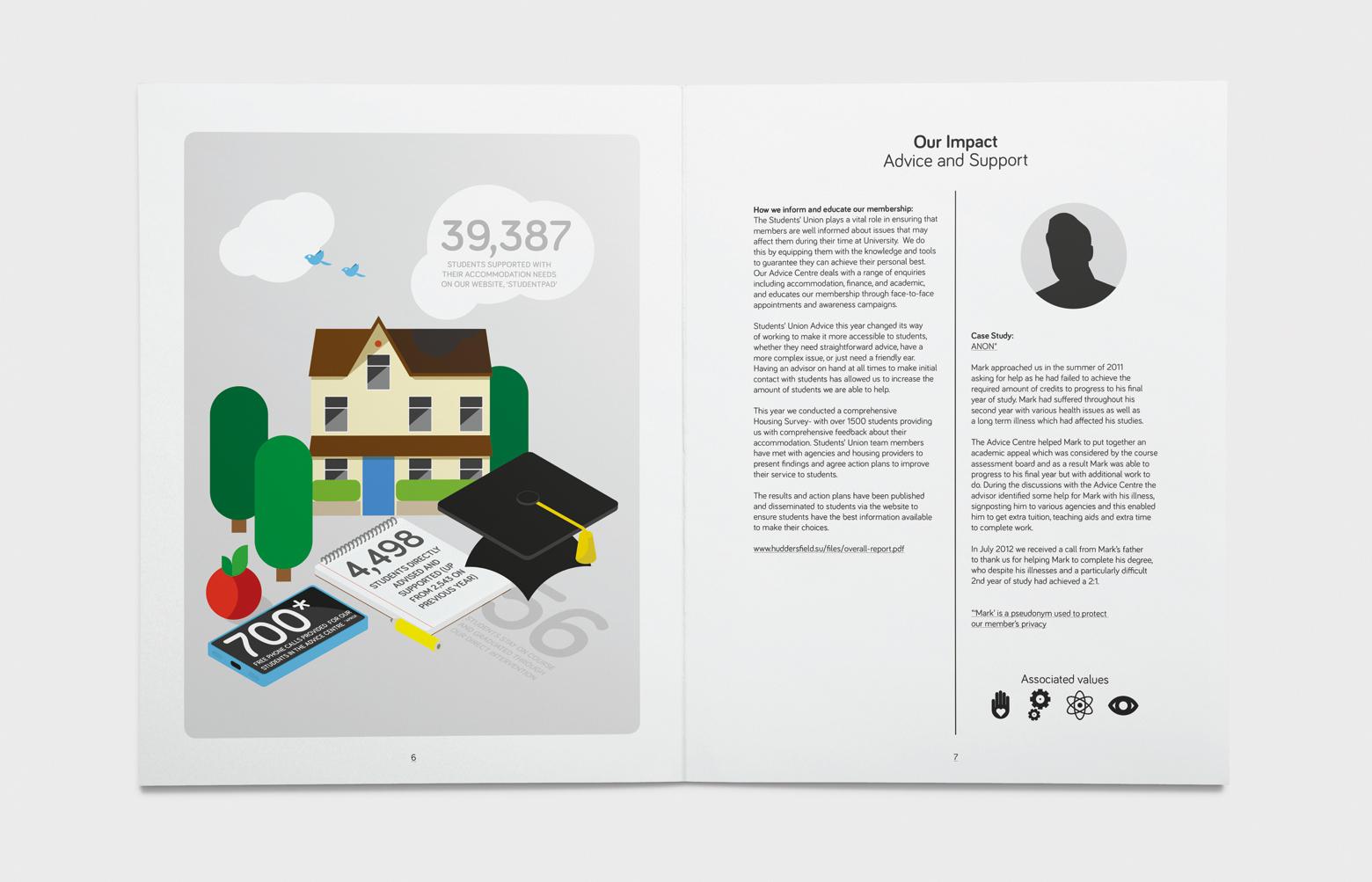 AND-Studio-Huddersfield-StudentsUnion-ImpactReport-Book-Spread-1